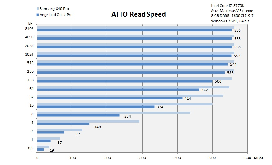 atto_read_speed_185030.jpg