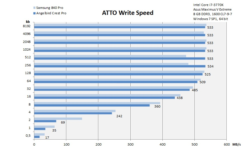 atto_write_speed_185029.jpg