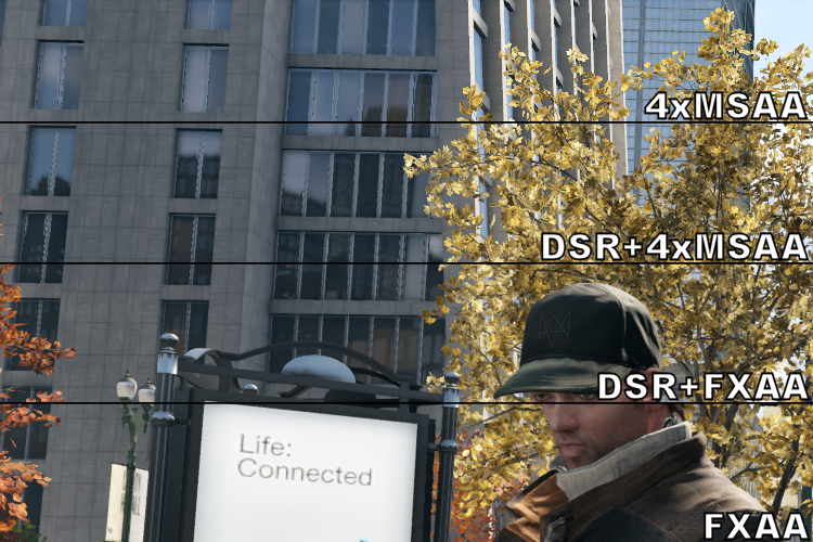 Dynamic Super Resolution in Watch Dogs