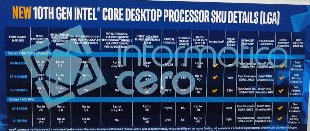 intel core i9 10900k to boost up to 5 3 ghz specifications of 10th gen core come 1