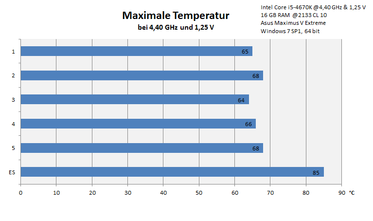 intel-haswell-core-i5-4670k-temperatur-luftkuehlung_188077.png