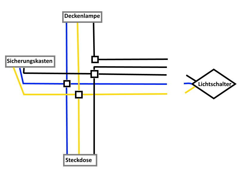 Schalter - wie beschalten? - Forum - Page 2 - overclockers.at